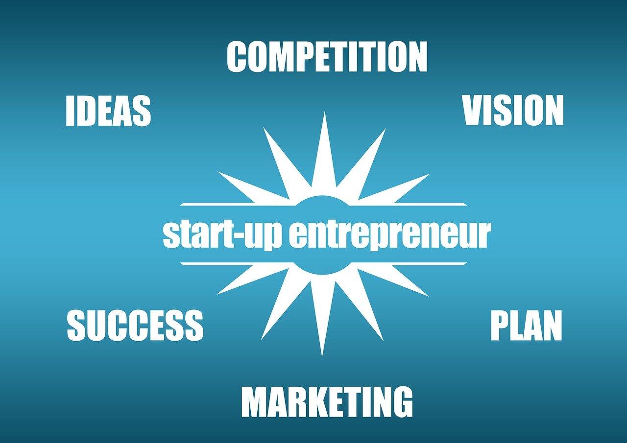 Konsulentrådgivning Til Iværksættere Og Undervisning I Iværksætteri